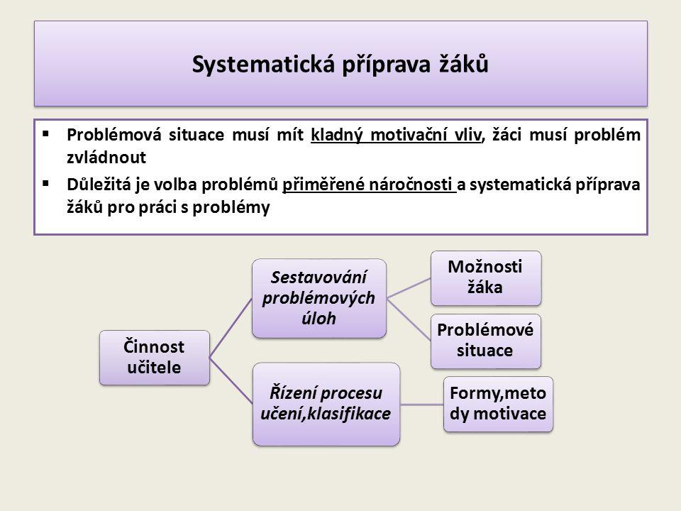Systematická příprava žáků