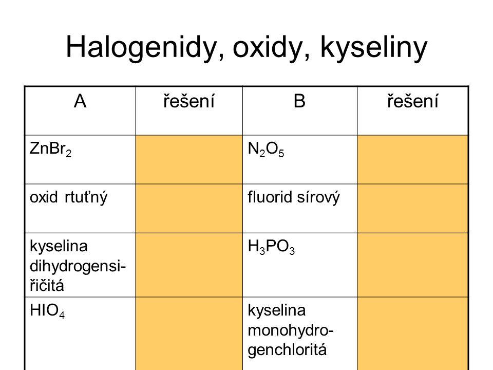 Halogenidy, oxidy, kyseliny