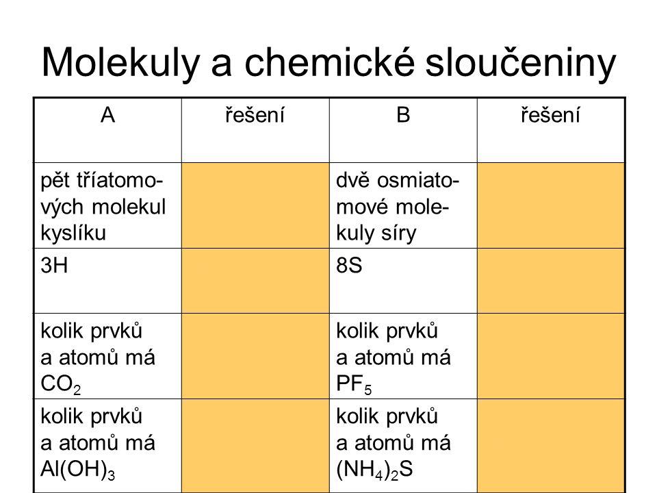 Molekuly a chemické sloučeniny