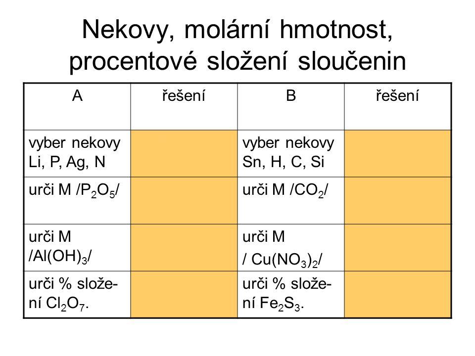 Nekovy, molární hmotnost, procentové složení sloučenin