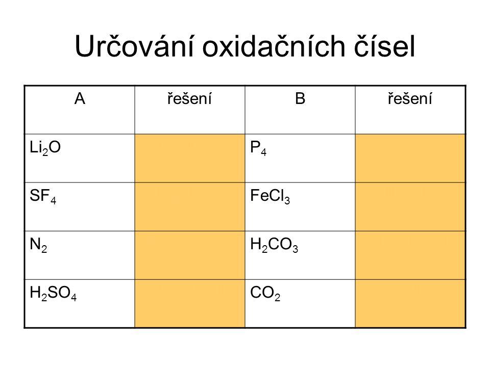 Určování oxidačních čísel