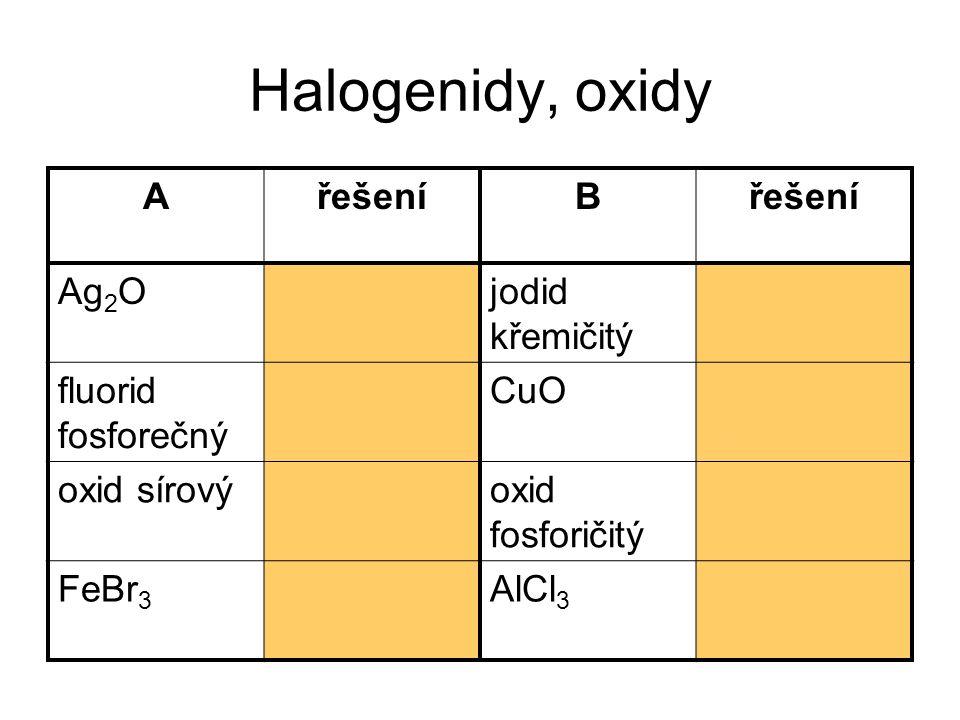 Halogenidy, oxidy A řešení B Ag2O oxid stříbrný jodid křemičitý SiI4