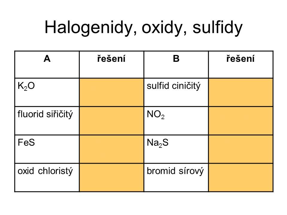 Halogenidy, oxidy, sulfidy