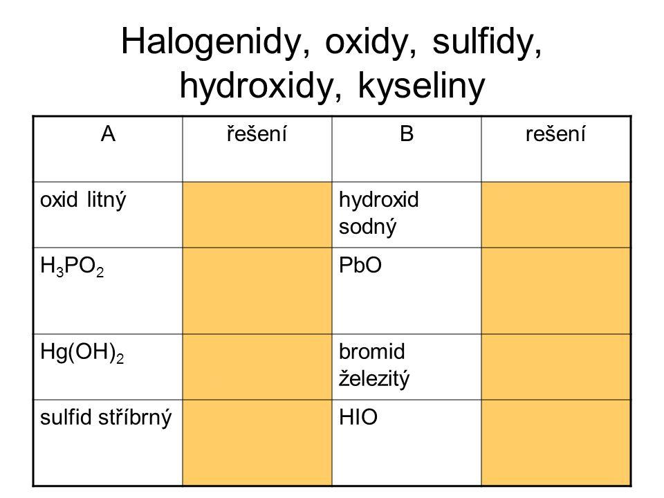 Halogenidy, oxidy, sulfidy, hydroxidy, kyseliny