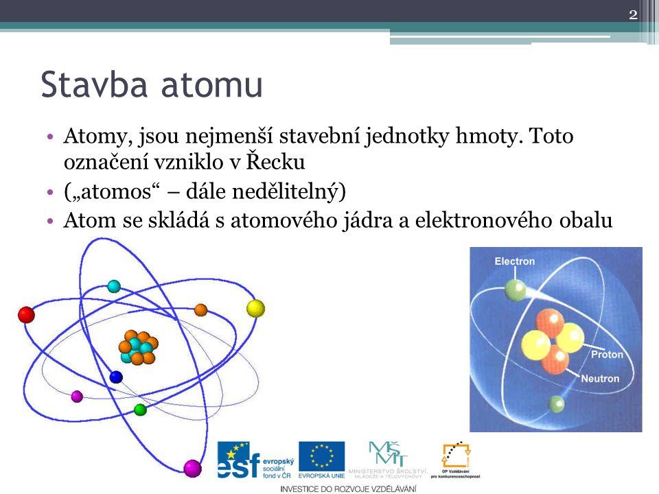 """Stavba atomu Atomy, jsou nejmenší stavební jednotky hmoty. Toto označení vzniklo v Řecku. (""""atomos – dále nedělitelný)"""