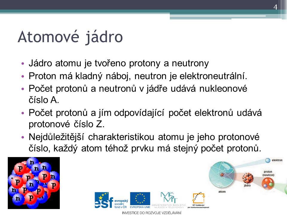 Atomové jádro Jádro atomu je tvořeno protony a neutrony