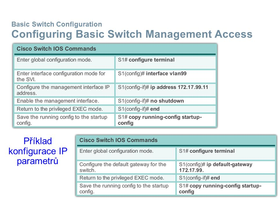Basic Switch Configuration Configuring Basic Switch Management Access