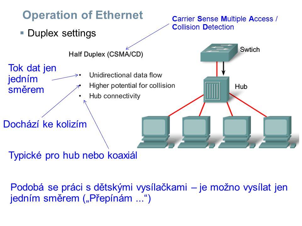 Operation of Ethernet Duplex settings Tok dat jen jedním směrem