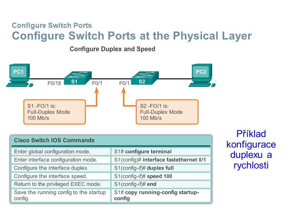 Configure Switch Ports Configure Switch Ports at the Physical Layer