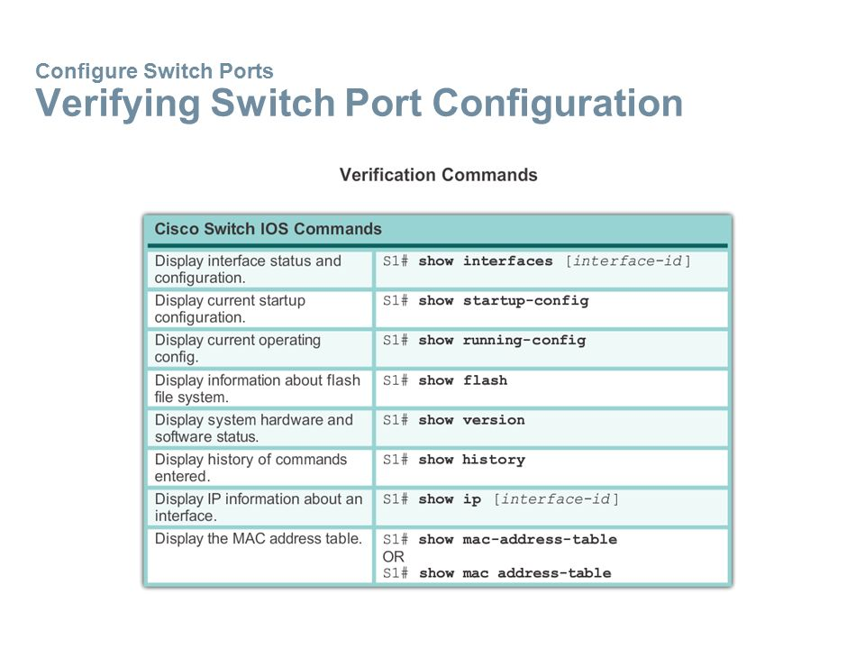 Configure Switch Ports Verifying Switch Port Configuration