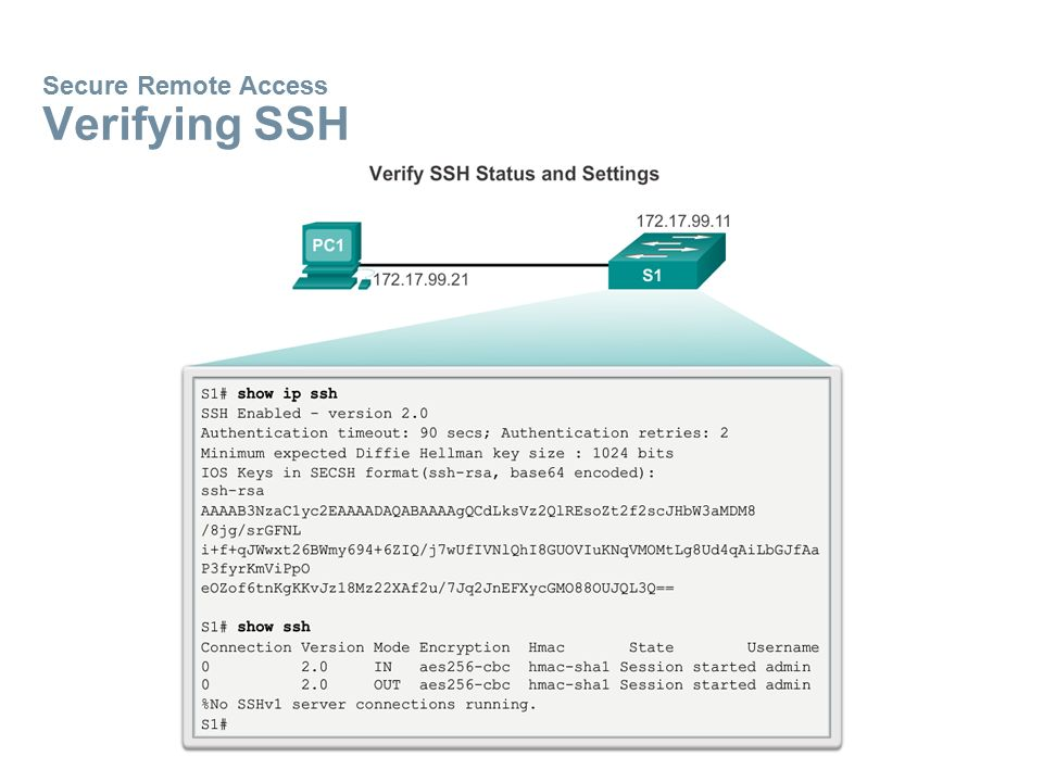 Secure Remote Access Verifying SSH