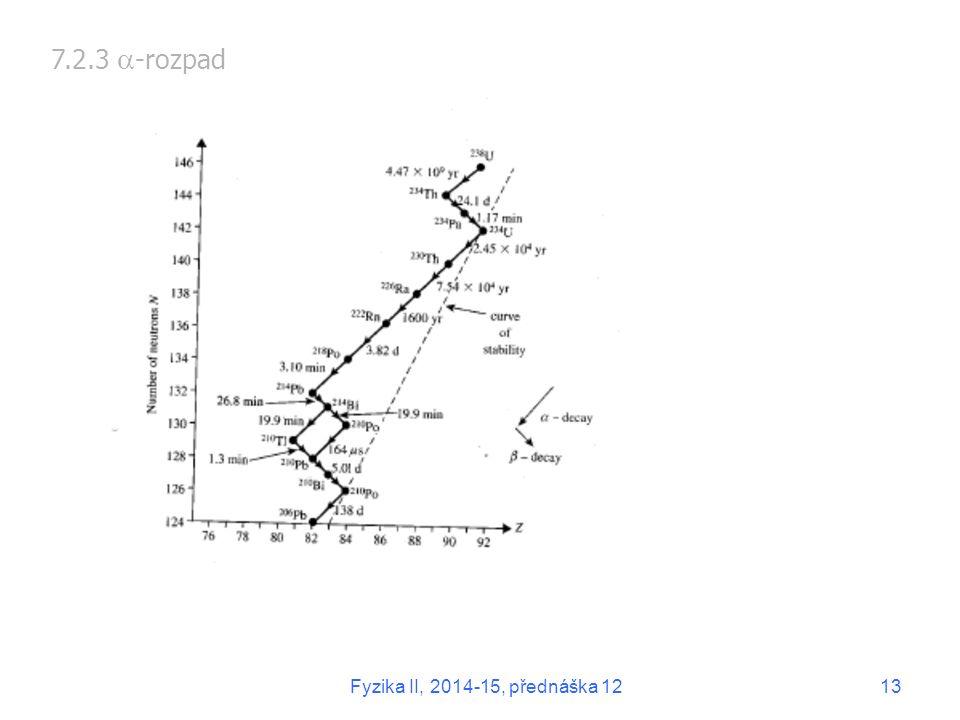 7.2.3 a-rozpad Fyzika II, 2014-15, přednáška 12