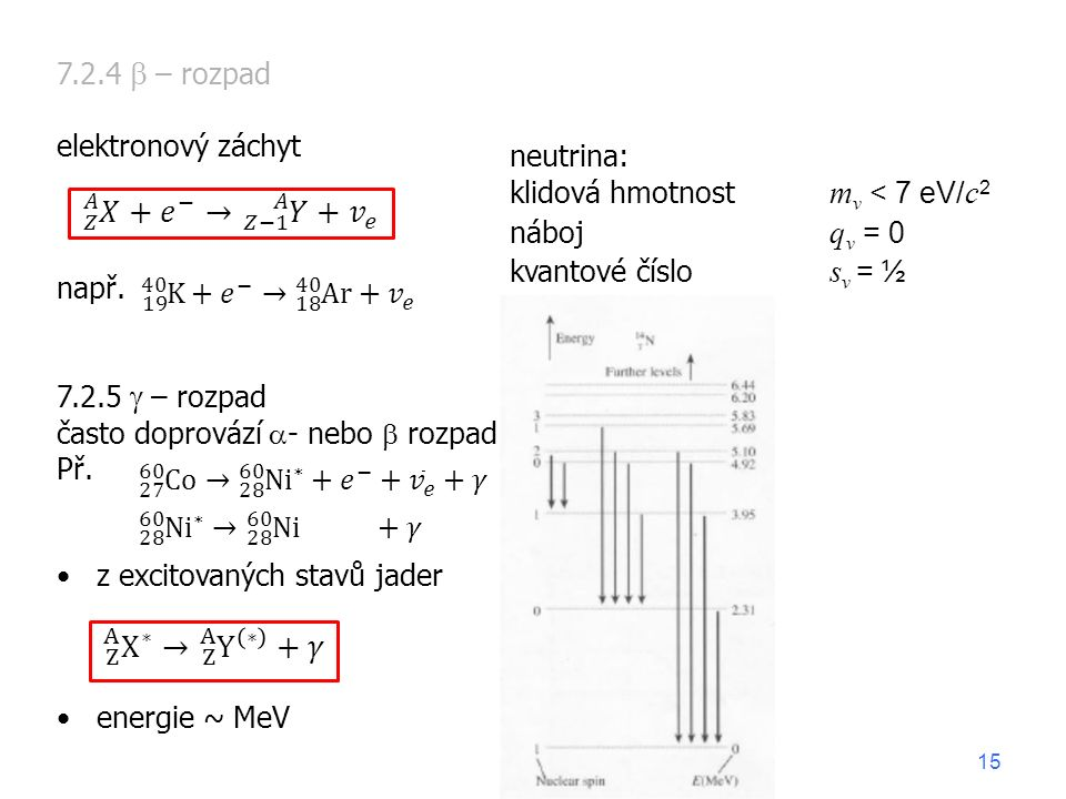 𝑍 𝐴 𝑋 + 𝑒 − → 𝑍−1 𝐴 𝑌 + 𝑣 𝑒 Z A X ∗ → Z A Y ∗ +𝛾 7.2.4 b – rozpad
