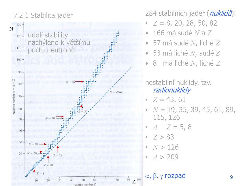 7.2.1 Stabilita jader 284 stabilních jader (nuklidů): Z = 8, 20, 28, 50, 82. 166 má sudé N a Z. 57 má sudé N, liché Z.