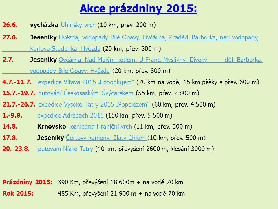 Akce prázdniny 2015: 26.6. vycházka Uhlířský vrch (10 km, přev. 200 m)