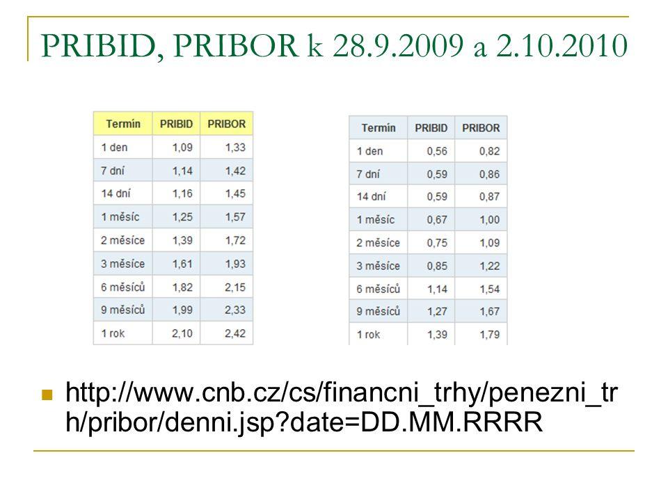 PRIBID, PRIBOR k 28.9.2009 a 2.10.2010 http://www.cnb.cz/cs/financni_trhy/penezni_trh/pribor/denni.jsp date=DD.MM.RRRR.