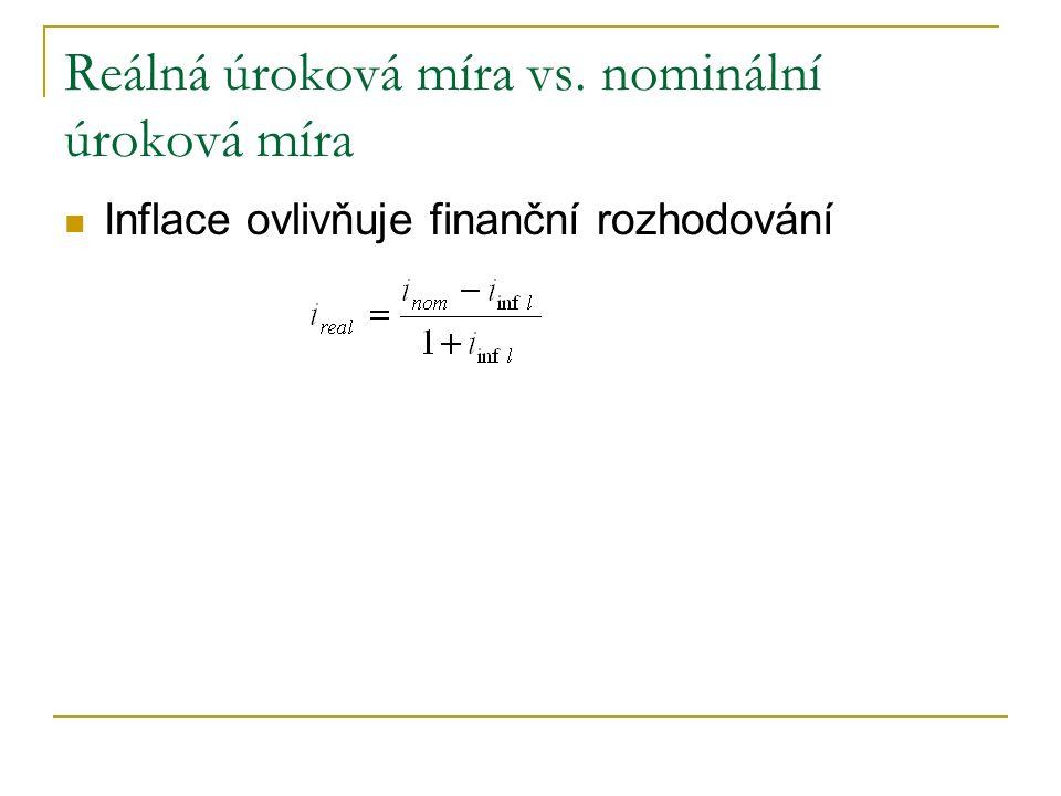 Reálná úroková míra vs. nominální úroková míra