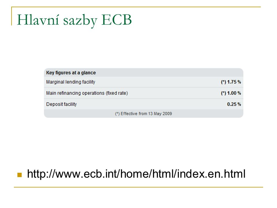 Hlavní sazby ECB http://www.ecb.int/home/html/index.en.html
