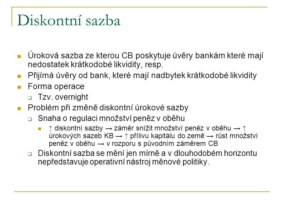 Diskontní sazba Úroková sazba ze kterou CB poskytuje úvěry bankám které mají nedostatek krátkodobé likvidity, resp.
