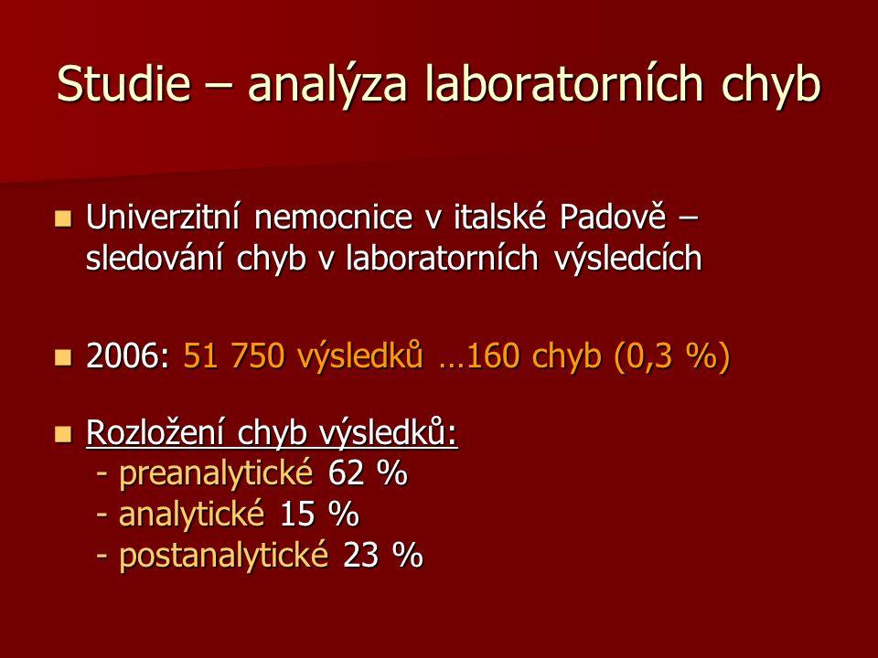 Studie – analýza laboratorních chyb