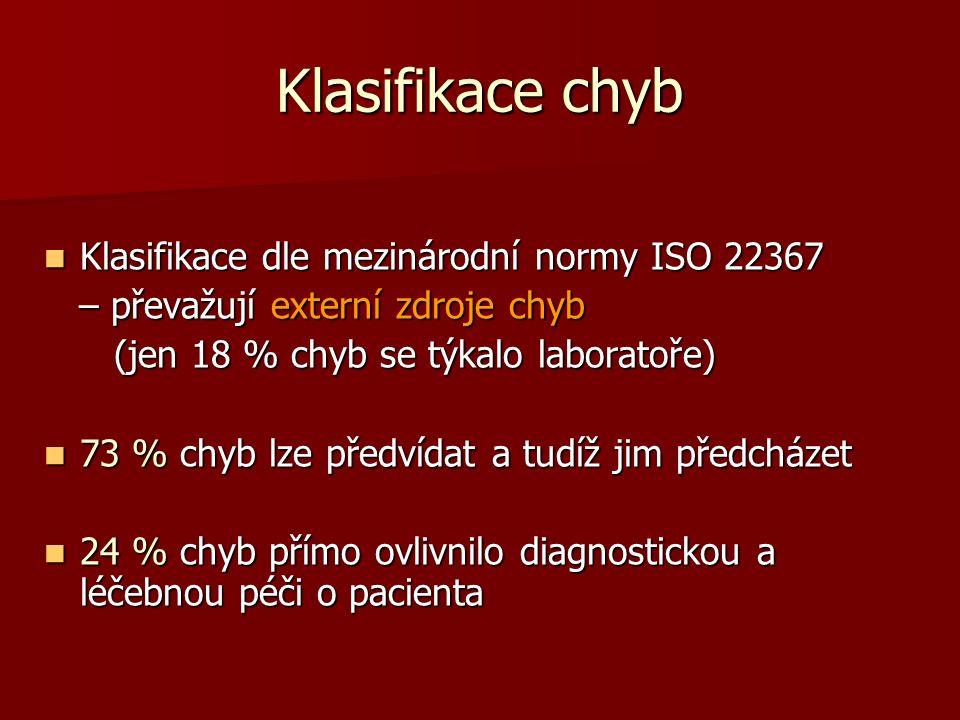 Klasifikace chyb Klasifikace dle mezinárodní normy ISO 22367