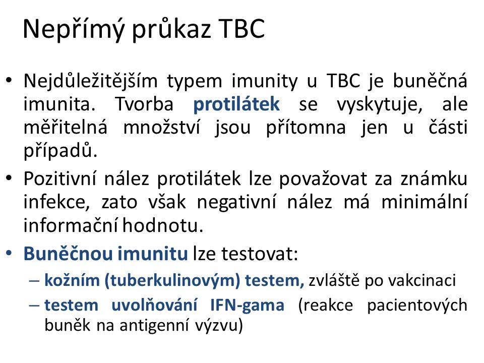Nepřímý průkaz TBC