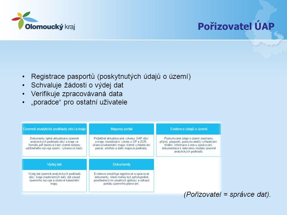 Pořizovatel ÚAP Registrace pasportů (poskytnutých údajů o území)