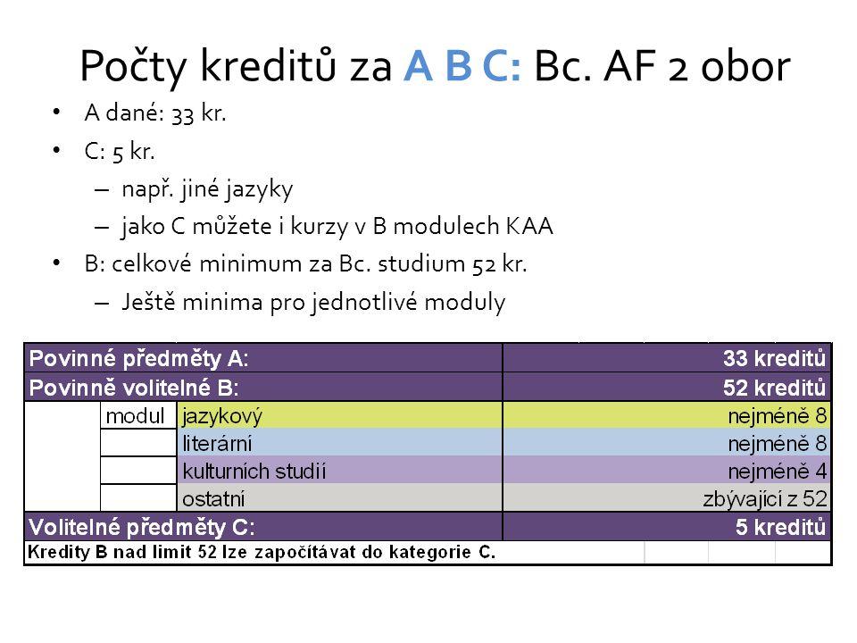 Počty kreditů za A B C: Bc. AF 2 obor
