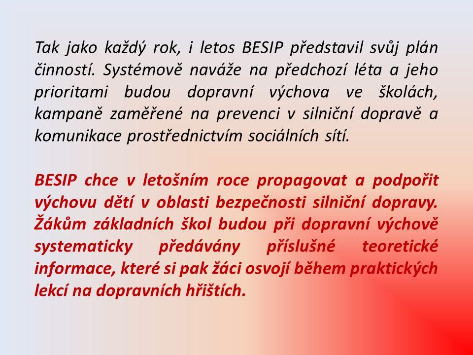 Tak jako každý rok, i letos BESIP představil svůj plán činností