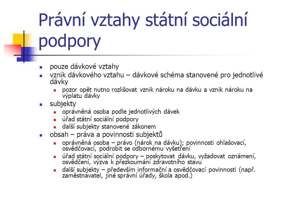 Právní vztahy státní sociální podpory