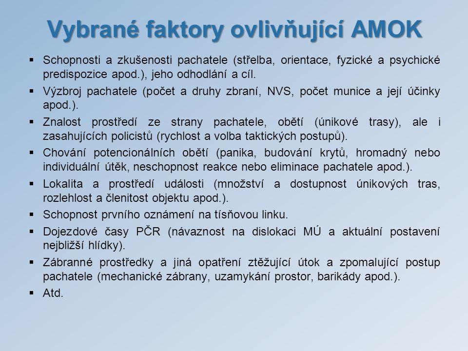Vybrané faktory ovlivňující AMOK