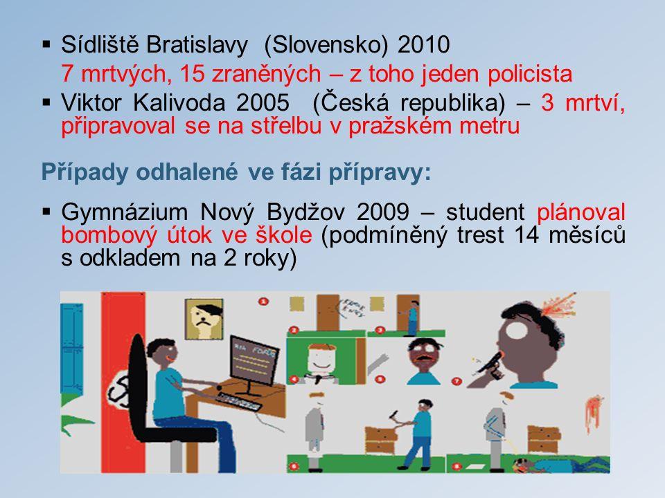 Sídliště Bratislavy (Slovensko) 2010