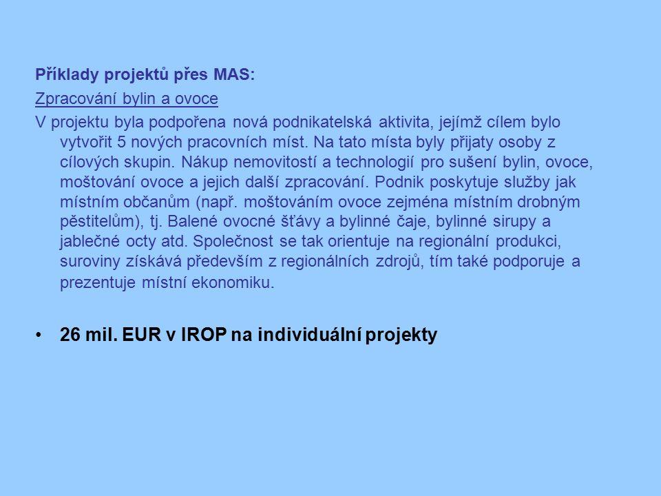 26 mil. EUR v IROP na individuální projekty