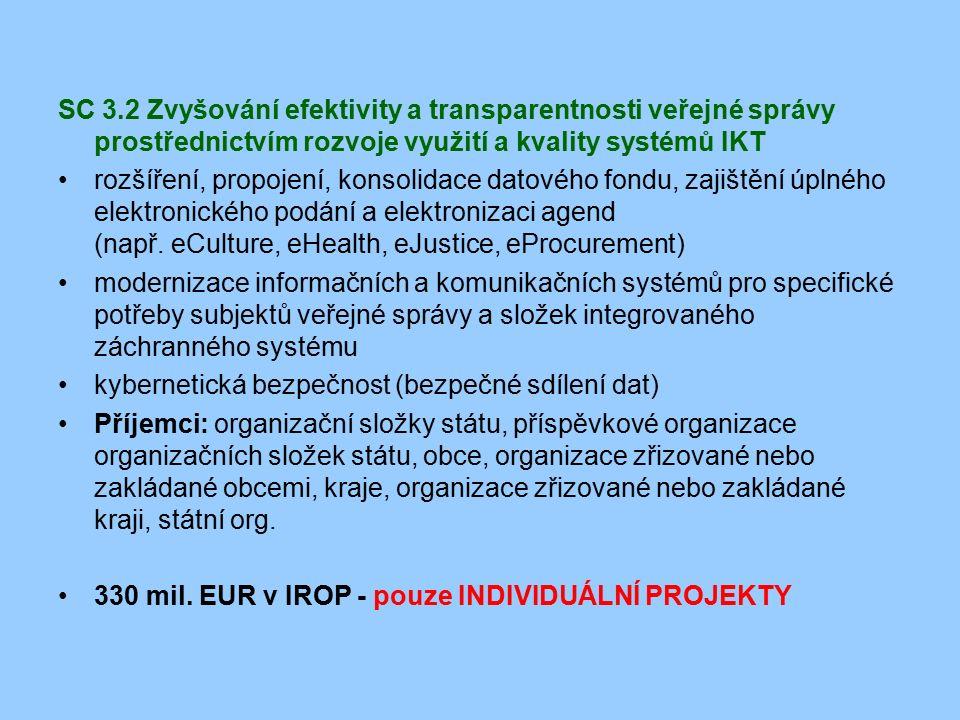 SC 3.2 Zvyšování efektivity a transparentnosti veřejné správy prostřednictvím rozvoje využití a kvality systémů IKT