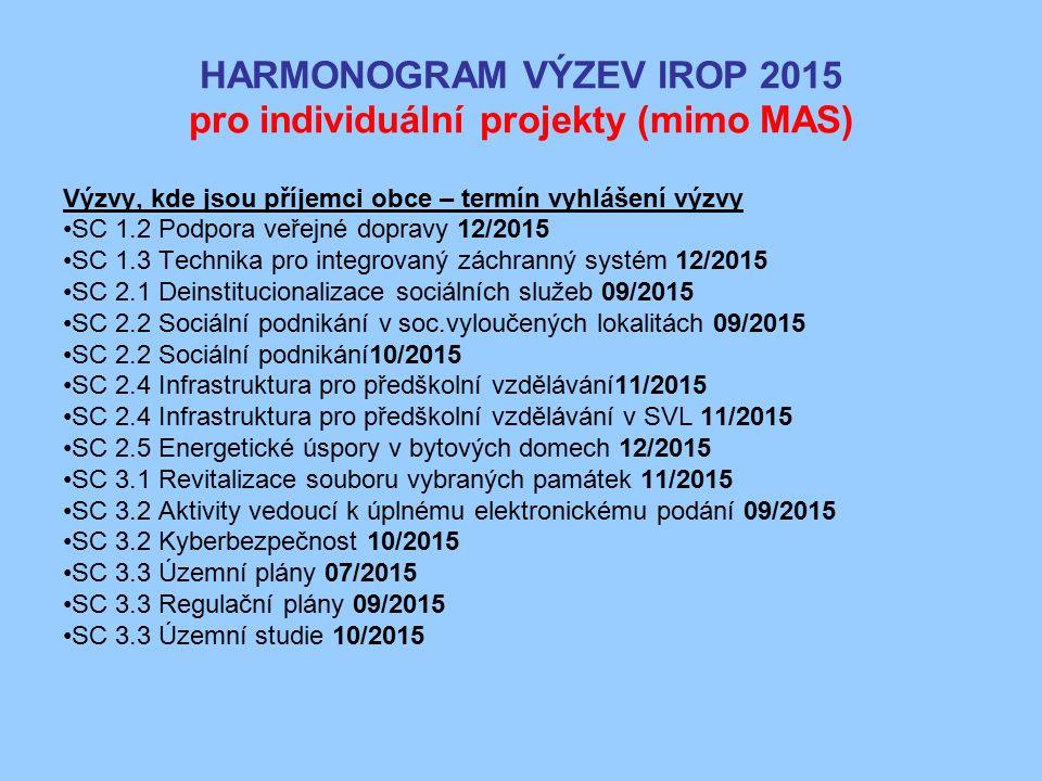 HARMONOGRAM VÝZEV IROP 2015 pro individuální projekty (mimo MAS)