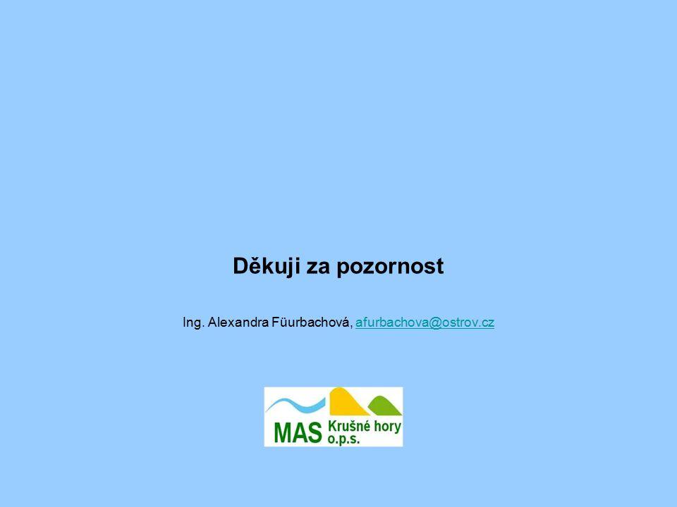 Ing. Alexandra Füurbachová, afurbachova@ostrov.cz