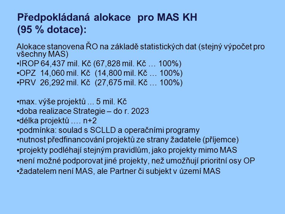 Předpokládaná alokace pro MAS KH (95 % dotace):