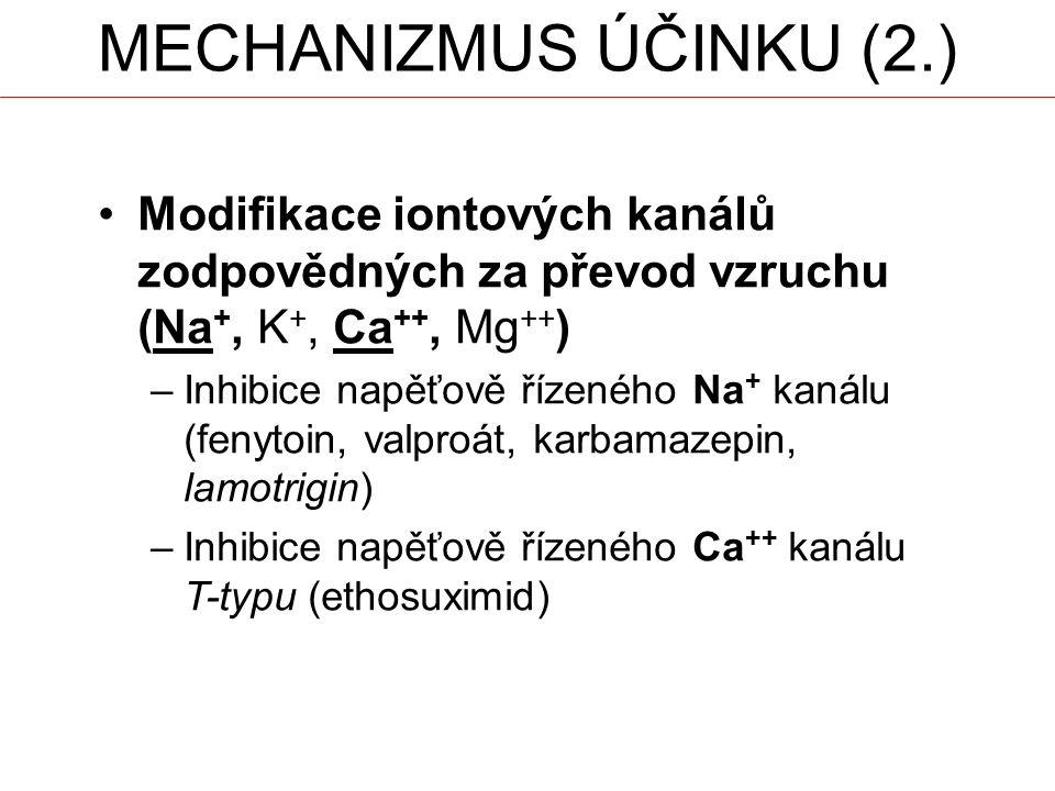 MECHANIZMUS ÚČINKU (2.) Modifikace iontových kanálů zodpovědných za převod vzruchu (Na+, K+, Ca++, Mg++)