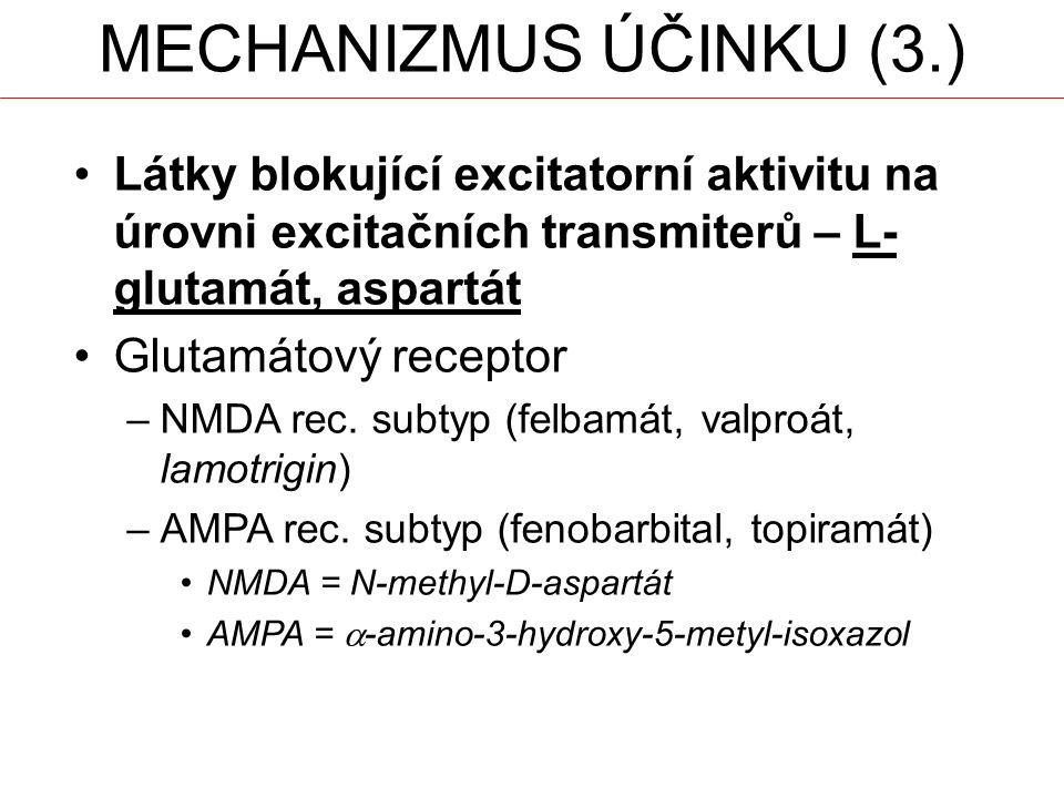 MECHANIZMUS ÚČINKU (3.) Látky blokující excitatorní aktivitu na úrovni excitačních transmiterů – L-glutamát, aspartát.