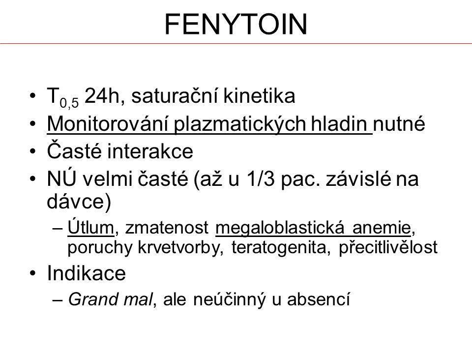 FENYTOIN T0,5 24h, saturační kinetika