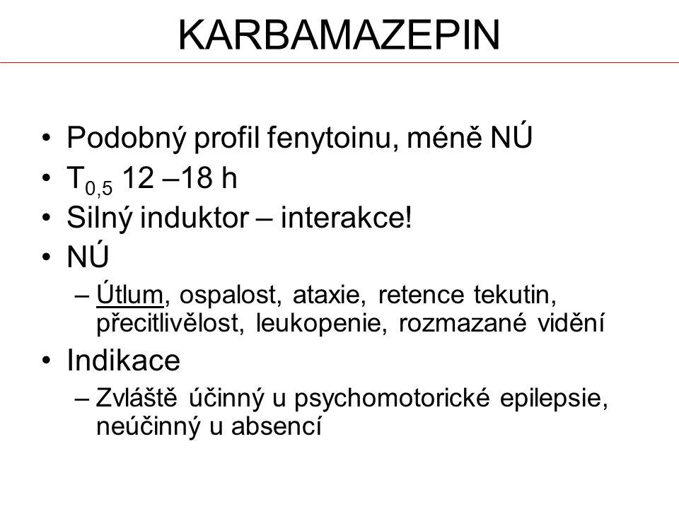 KARBAMAZEPIN Podobný profil fenytoinu, méně NÚ T0,5 12 –18 h