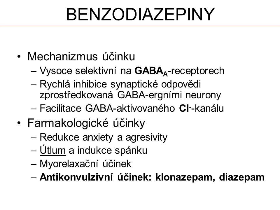 BENZODIAZEPINY Mechanizmus účinku Farmakologické účinky