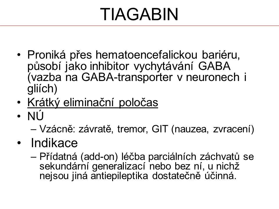 TIAGABIN Proniká přes hematoencefalickou bariéru, působí jako inhibitor vychytávání GABA (vazba na GABA-transporter v neuronech i gliích)