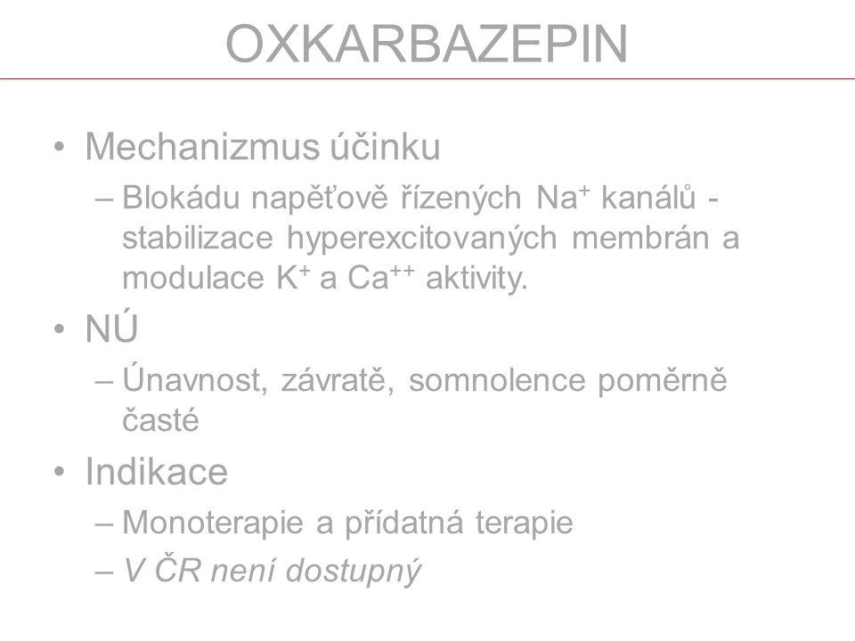 oxkarbazepin Mechanizmus účinku NÚ Indikace