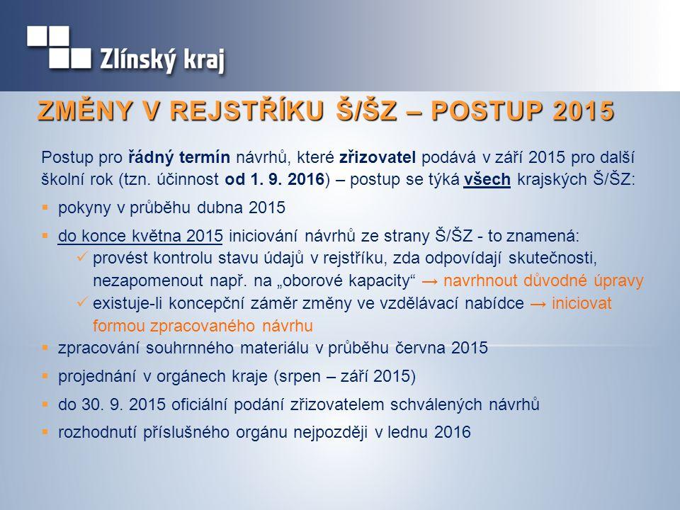 ZMĚNY V REJSTŘÍKU Š/ŠZ – POSTUP 2015