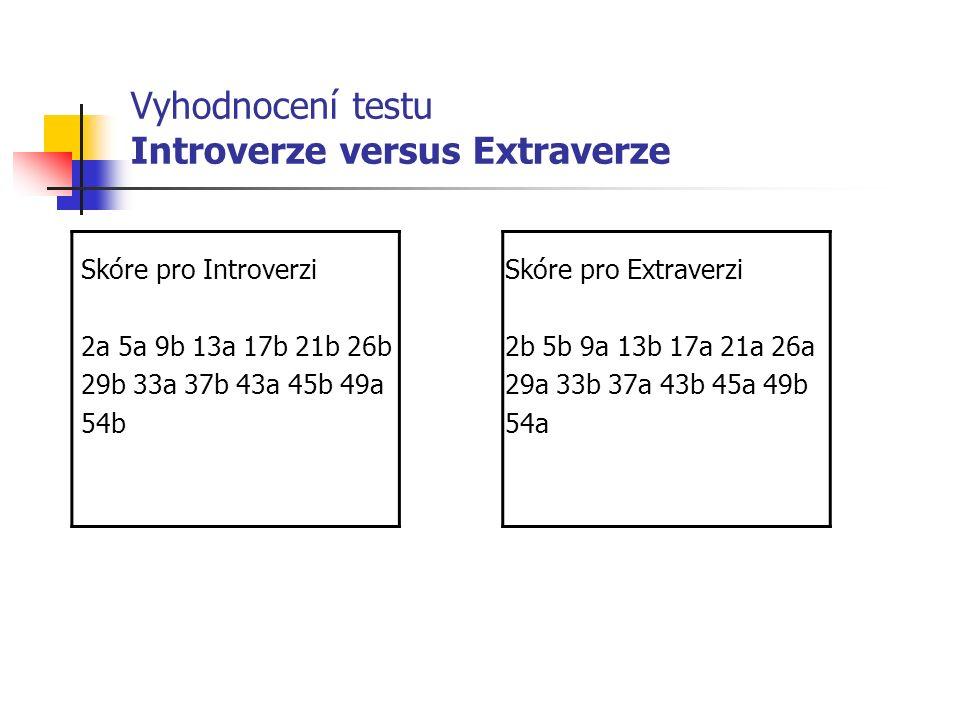 Vyhodnocení testu Introverze versus Extraverze