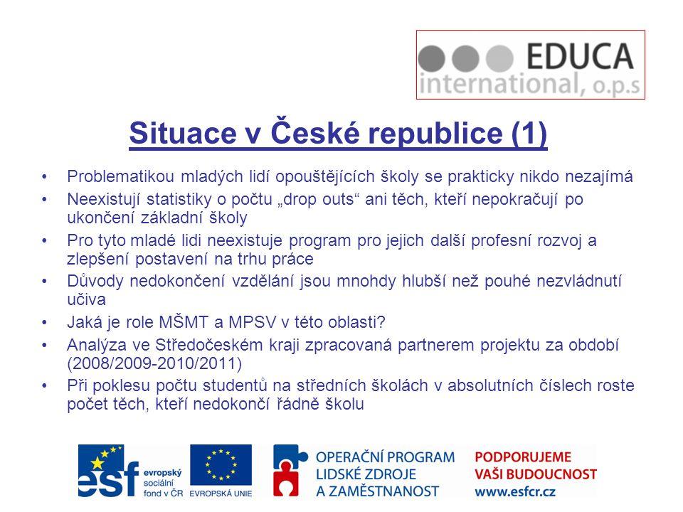 Situace v České republice (1)