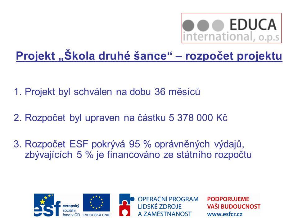 """Projekt """"Škola druhé šance – rozpočet projektu"""