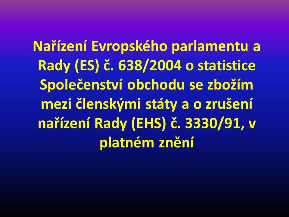 Nařízení Evropského parlamentu a Rady (ES) č