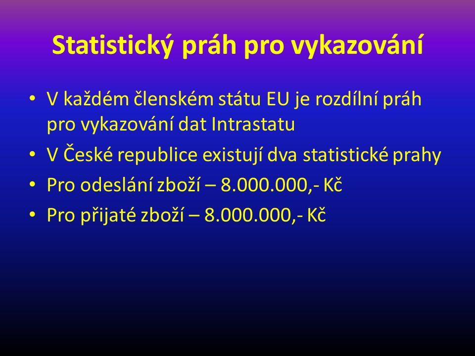 Statistický práh pro vykazování